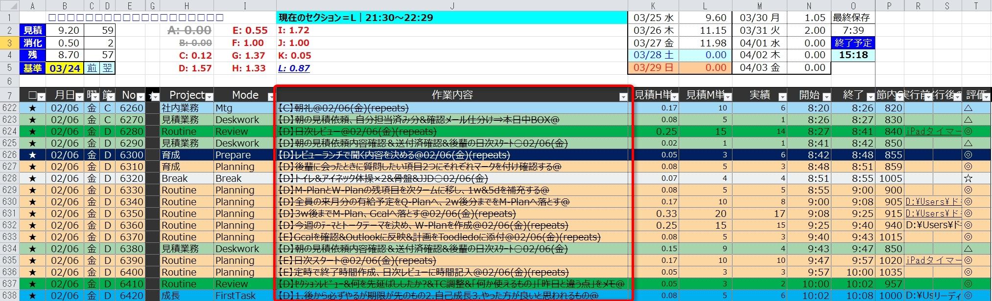 20150402_作業内容