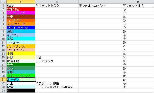 20150423_TC2ログ取り_10