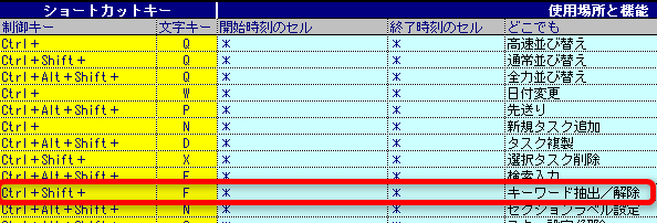 20150822-taskchute2-routine-01