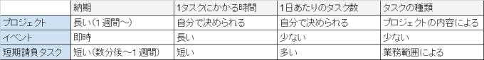 20160722_比較